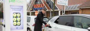 Supermarket Car Charging